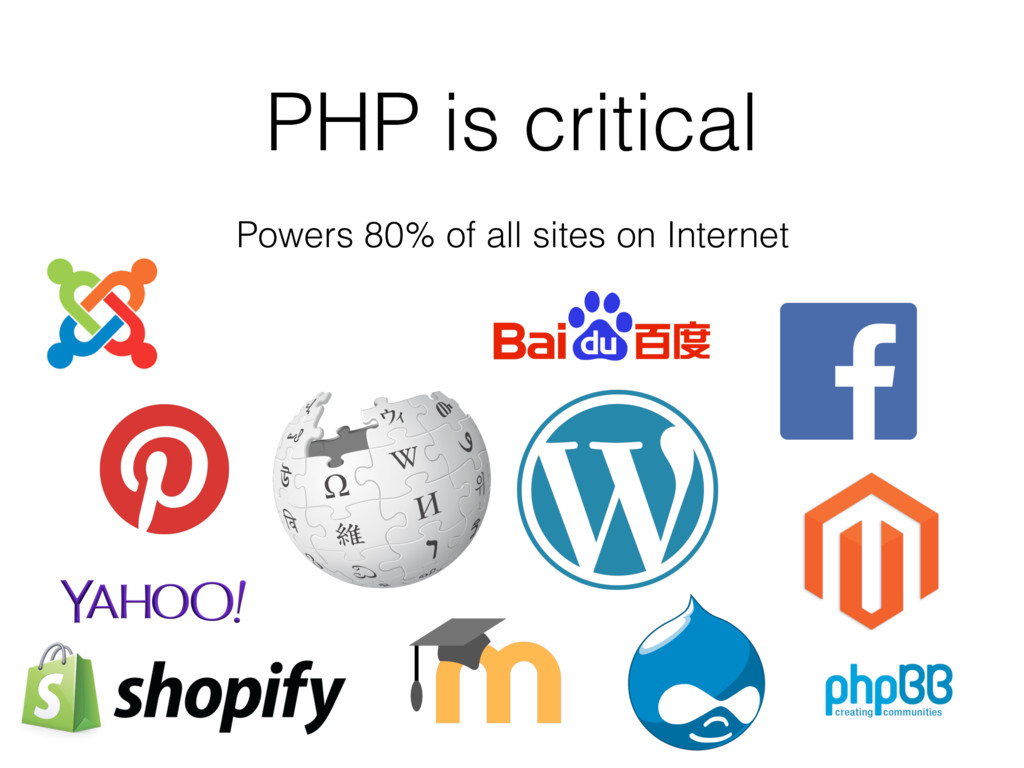 PHP is critical Powers 80% of all sites on Inte...
