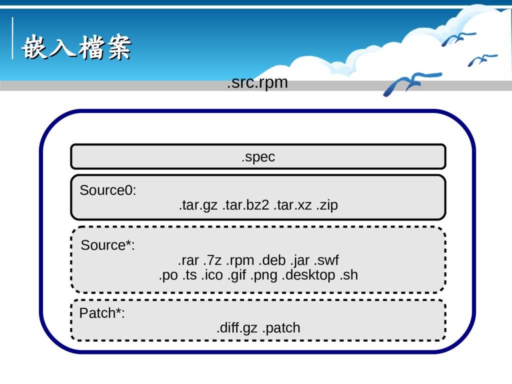 嵌入檔案 嵌入檔案 .src.rpm .spec Source0: .tar.gz .tar....