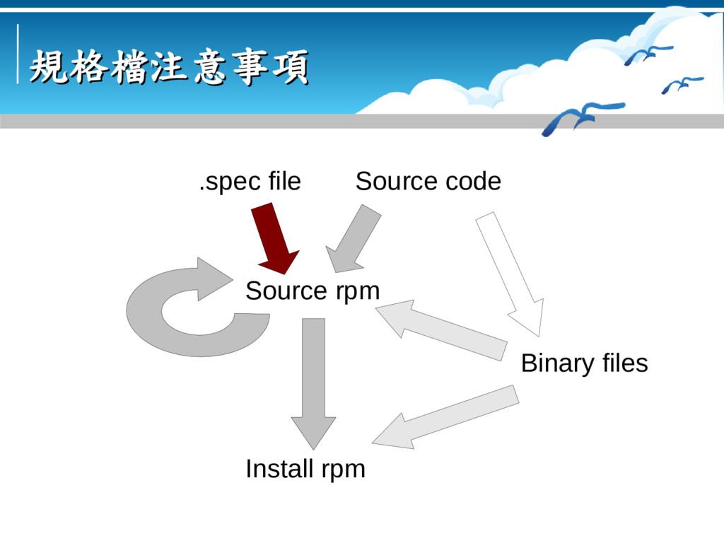 規格檔注意事項 規格檔注意事項 Source code Binary files Source...