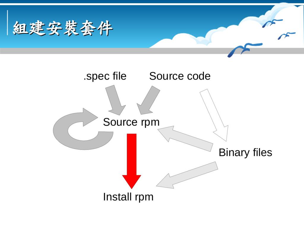 組建安裝套件 組建安裝套件 Source code Binary files Source r...