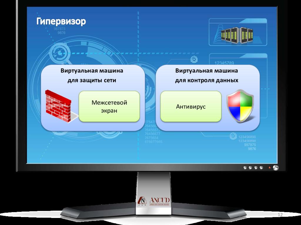 12 Межсетевой экран Виртуальная машина для защи...