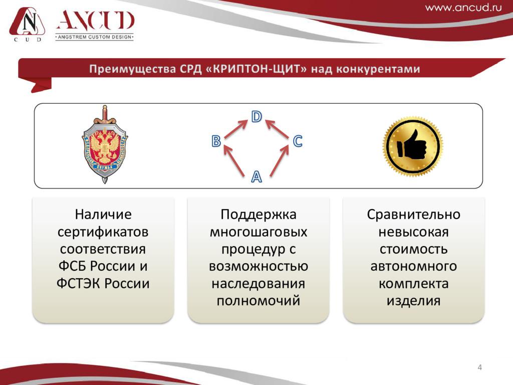 4 Наличие сертификатов соответствия ФСБ России ...