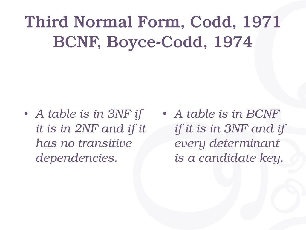 Third Normal Form, Codd, 1971 BCNF, Boyce-Codd,...
