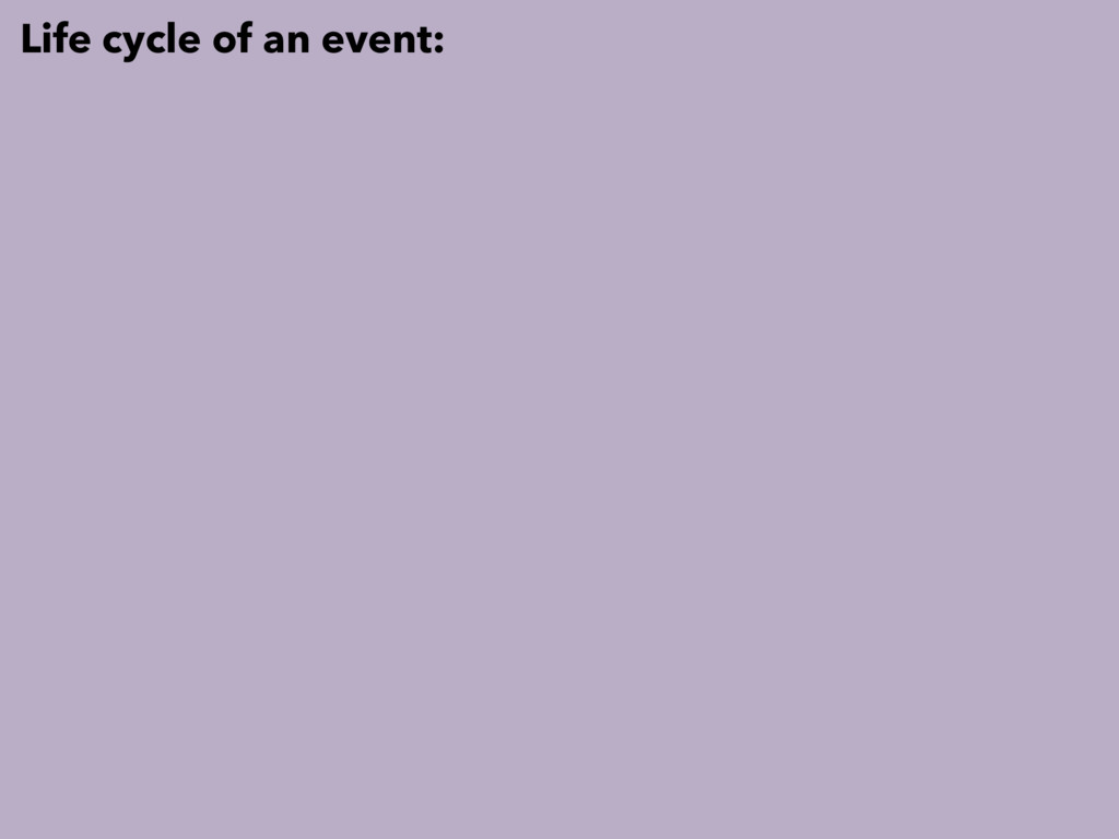 Life cycle of an event: