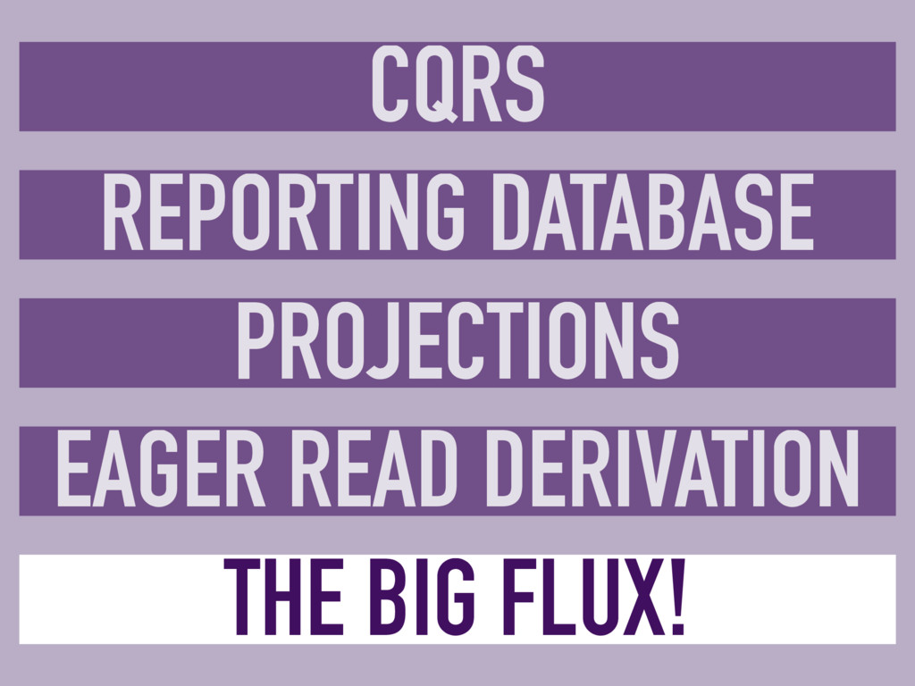 CQRS REPORTING DATABASE PROJECTIONS EAGER READ ...
