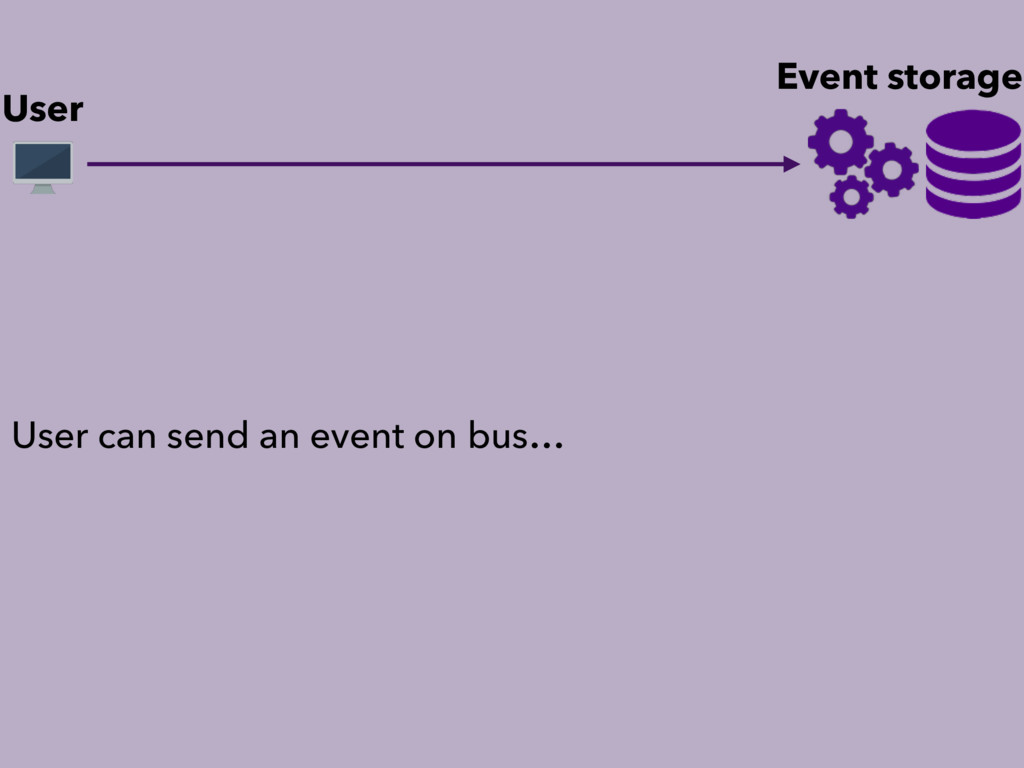 User Event storage User can send an event on bu...