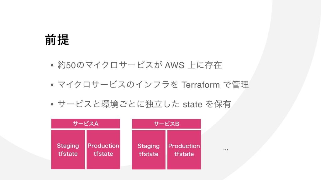 • 50ͷϚΠΫϩαʔϏε͕ AWS ্ʹଘࡏ • ϚΠΫϩαʔϏεͷΠϯϑϥΛ Terra...