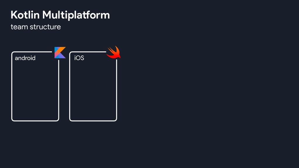 team structure Kotlin Multiplatform android iOS