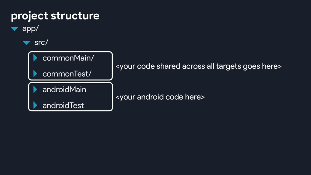 project structure <your android code here> <you...