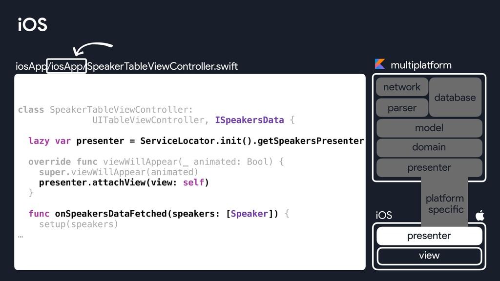iosApp/iosApp/SpeakerTableViewController.swift ...