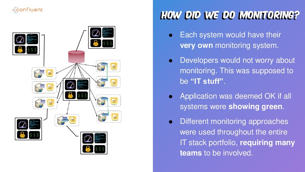 How did we do monitoring? ● Each system would h...
