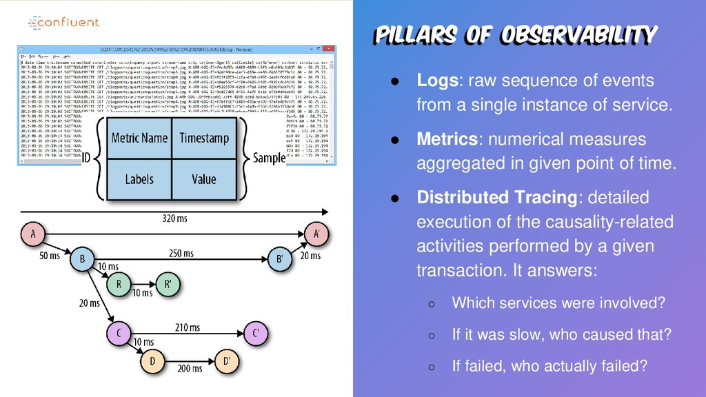 Pillars of observability ● Logs: raw sequence o...