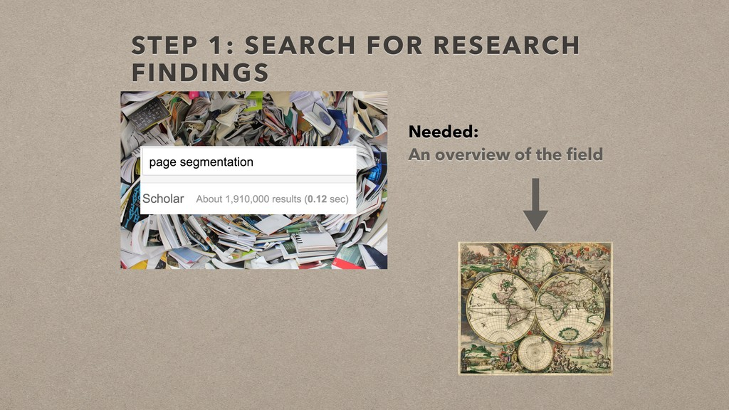 STEP 1: SEARCH FOR RESEARCH FINDINGS Needed: An...