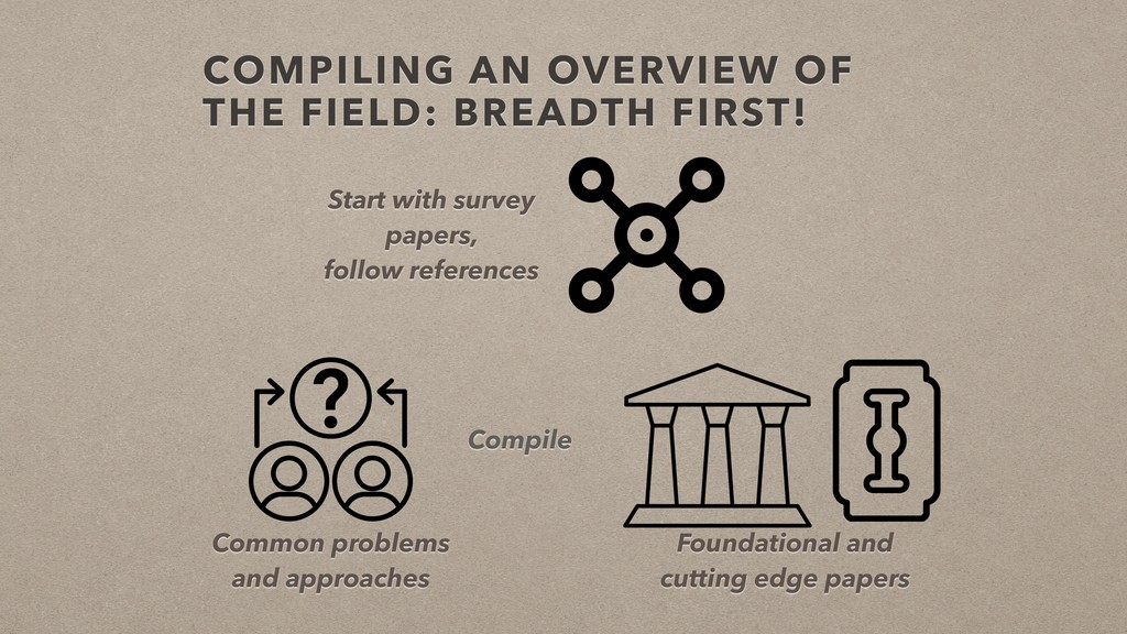 COMPILING AN OVERVIEW OF THE FIELD: BREADTH FIR...