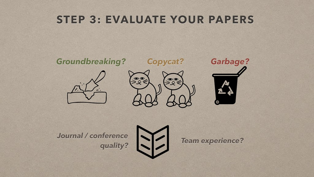 STEP 3: EVALUATE YOUR PAPERS Groundbreaking? Co...