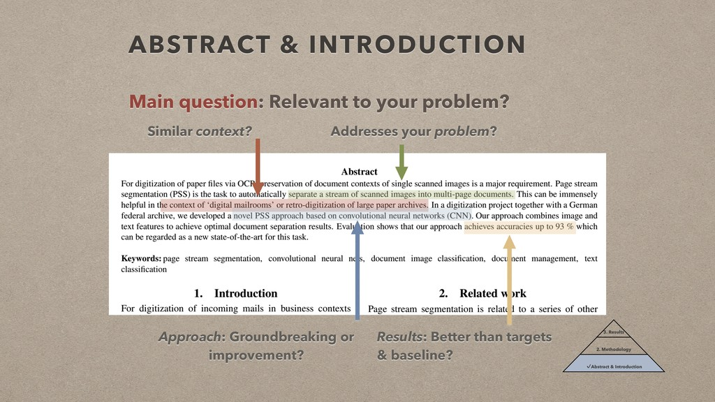 ABSTRACT & INTRODUCTION Addresses your problem?...