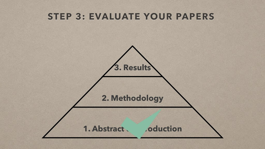 STEP 3: EVALUATE YOUR PAPERS 3. Results 2. Meth...
