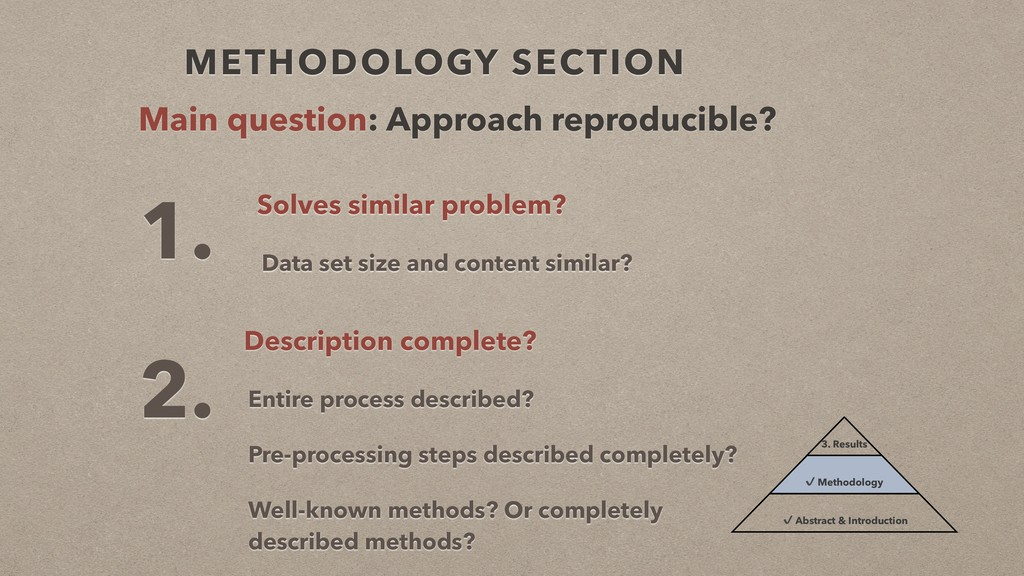 3. Results ✔ Methodology ✔ Abstract & Introduct...