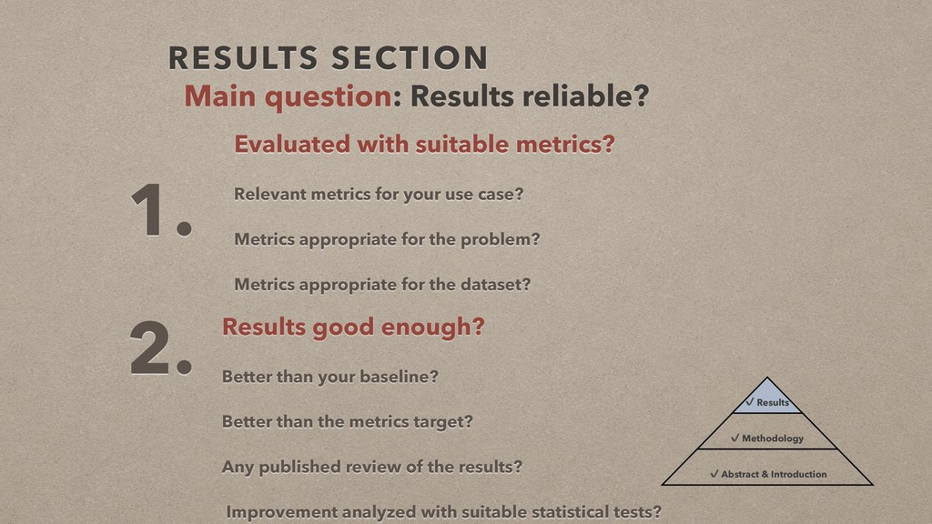 RESULTS SECTION Main question: Results reliable...