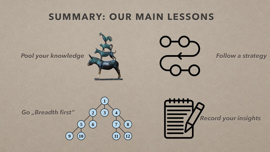 SUMMARY: OUR MAIN LESSONS Pool your knowledge F...