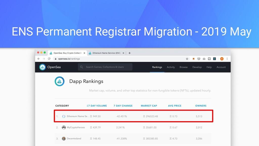 ENS Permanent Registrar Migration - 2019 May