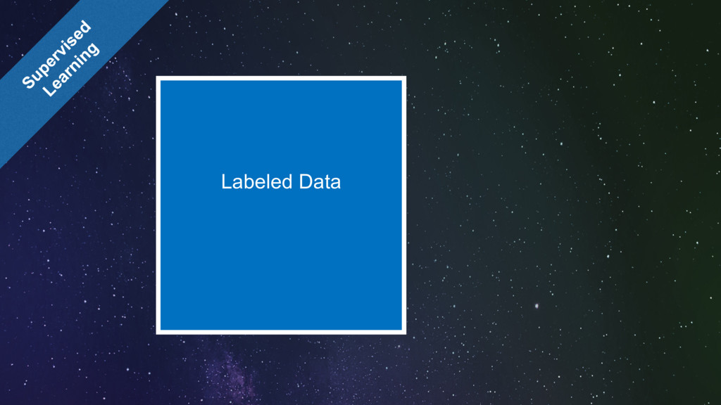 Labeled Data