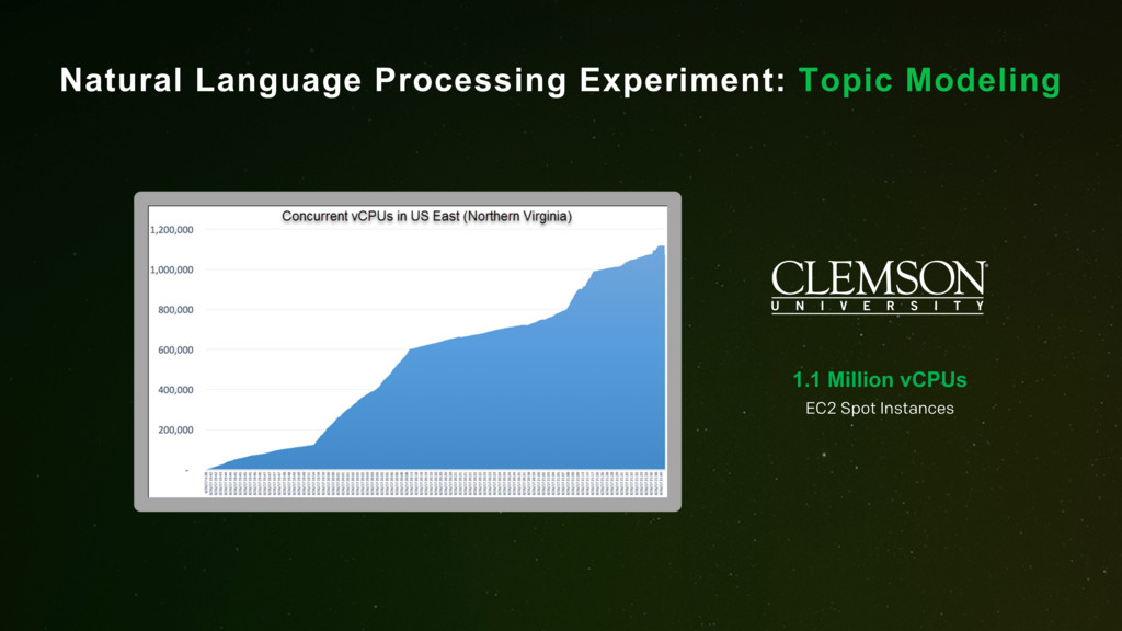Natural Language Processing Experiment: Topic M...