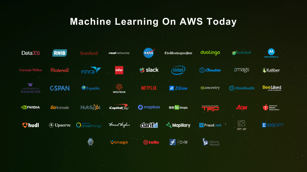 Machine Learning On AWS Today