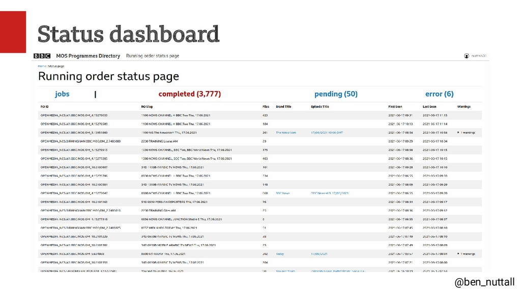 @ben_nuttall Status dashboard