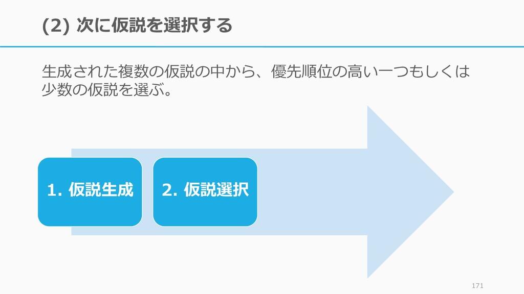 (2) 次に仮説を選択する 生成された複数の仮説の中から、優先順位の高い一つもしくは 少数の仮...