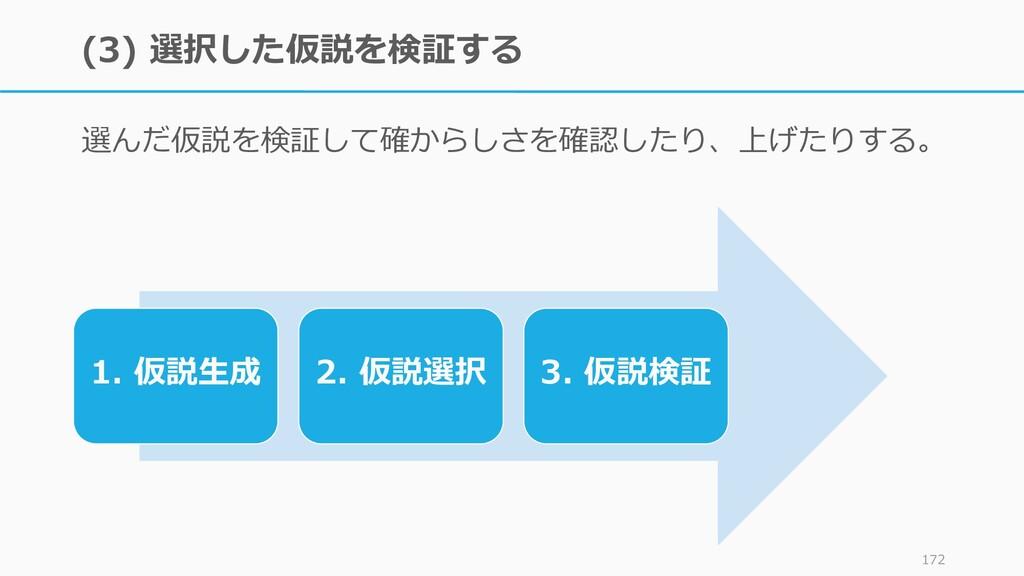 (3) 選択した仮説を検証する 選んだ仮説を検証して確からしさを確認したり、上げたりする。 1...