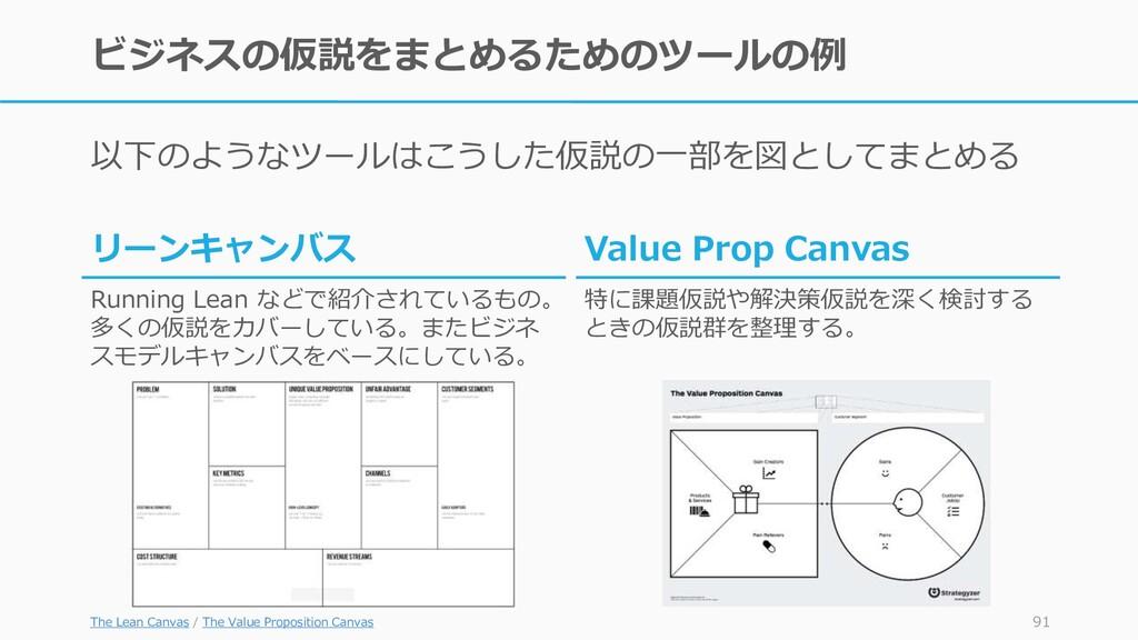 ビジネスの仮説をまとめるためのツールの例 以下のようなツールはこうした仮説の一部を図としてまと...