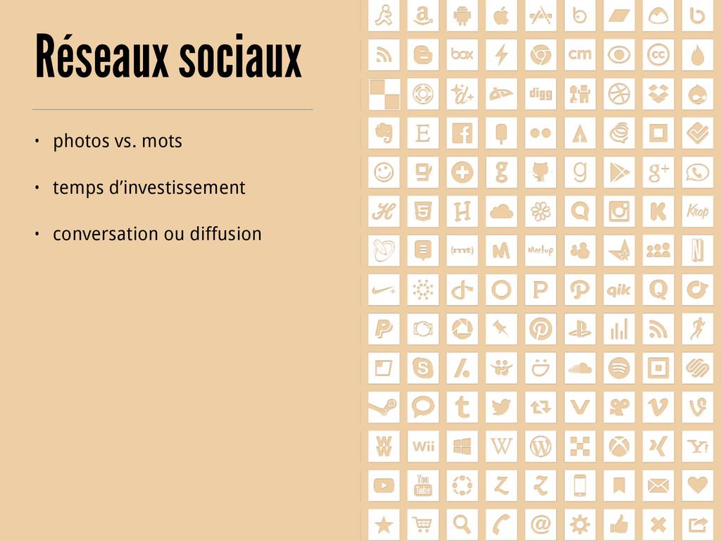 Réseaux sociaux • photos vs. mots • temps d'inv...