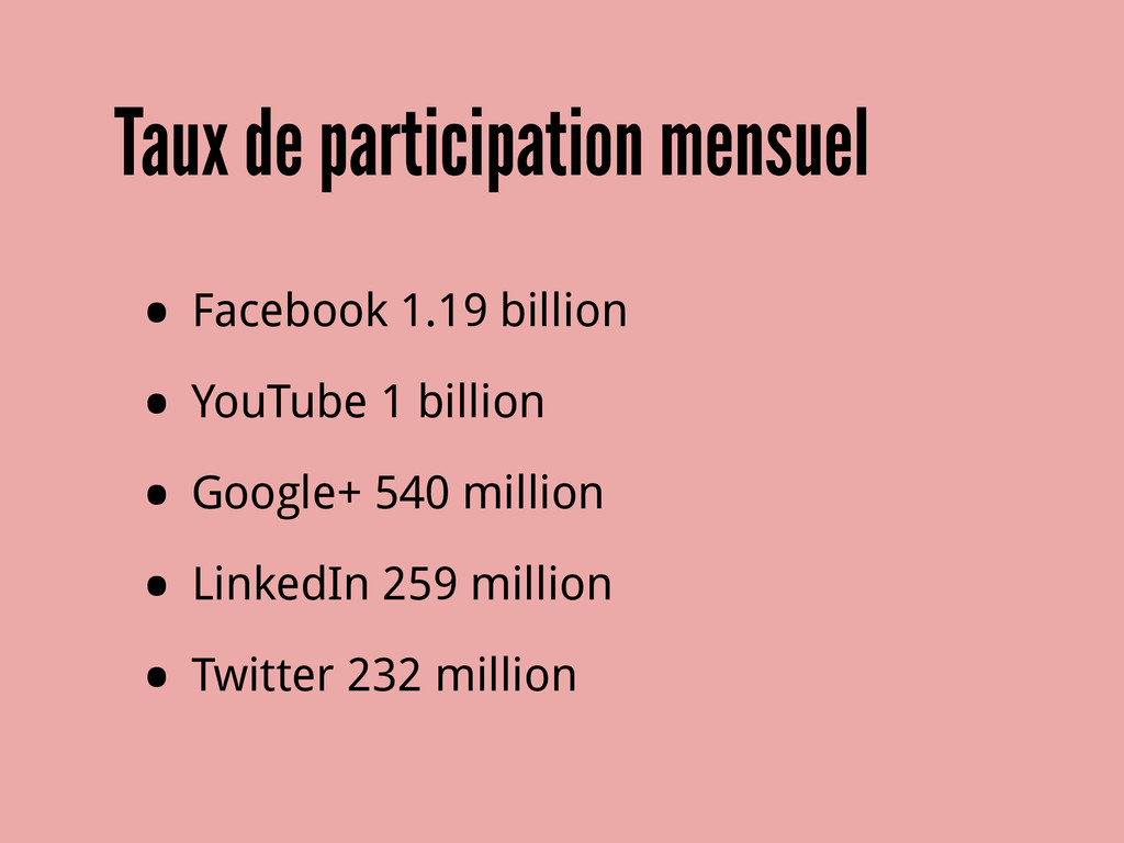 Taux de participation mensuel • Facebook 1.19 b...