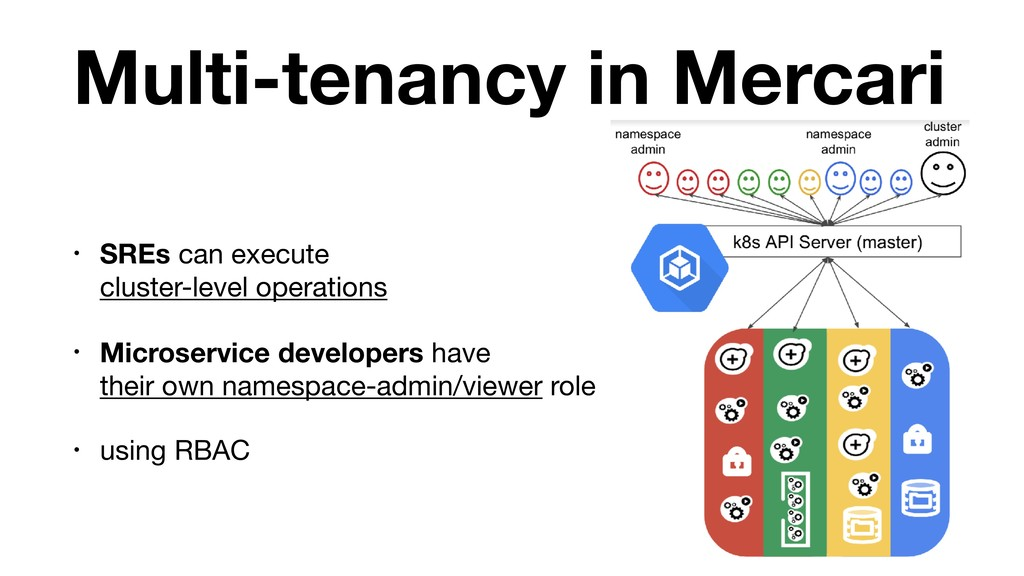 Multi-tenancy in Mercari • SREs can execute 