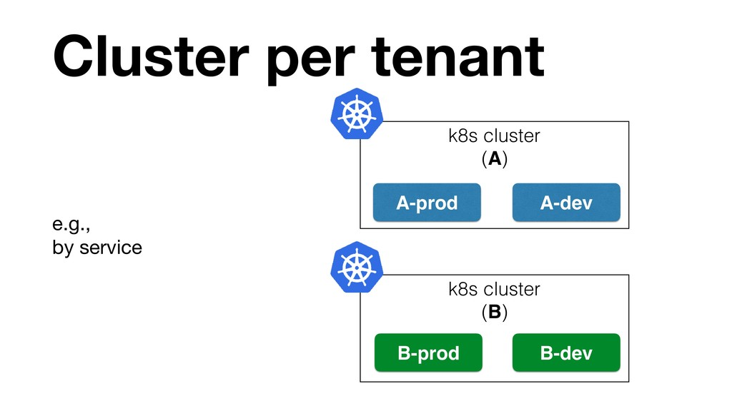 e.g.,