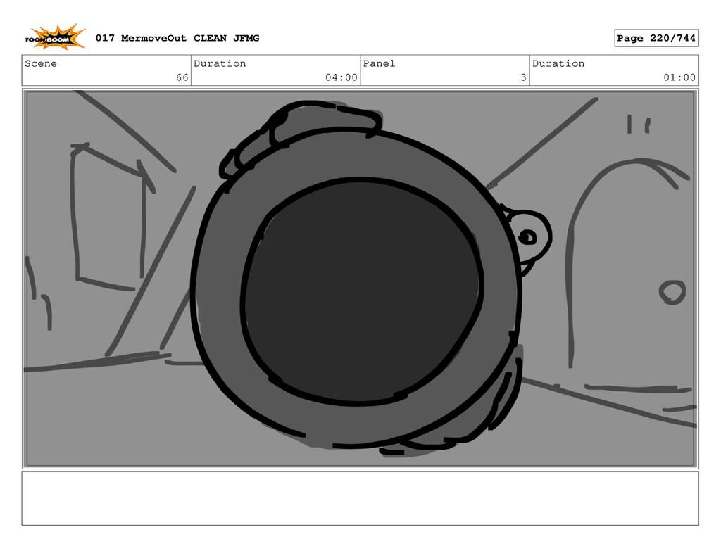 Scene 66 Duration 04:00 Panel 3 Duration 01:00 ...