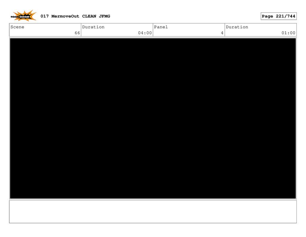 Scene 66 Duration 04:00 Panel 4 Duration 01:00 ...