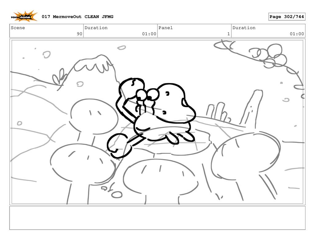 Scene 90 Duration 01:00 Panel 1 Duration 01:00 ...