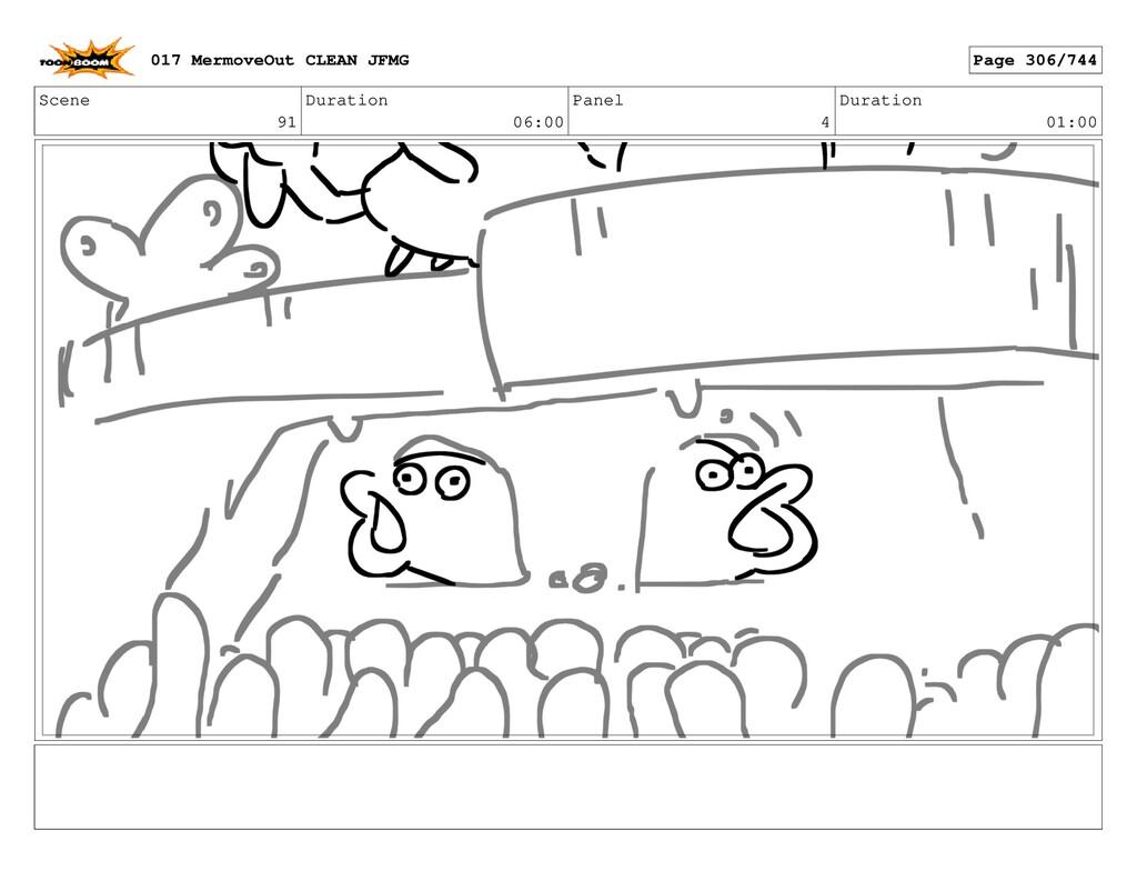 Scene 91 Duration 06:00 Panel 4 Duration 01:00 ...