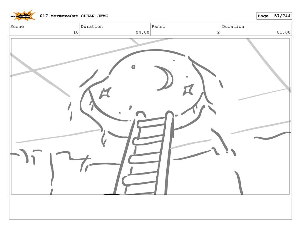 Scene 10 Duration 04:00 Panel 2 Duration 01:00 ...