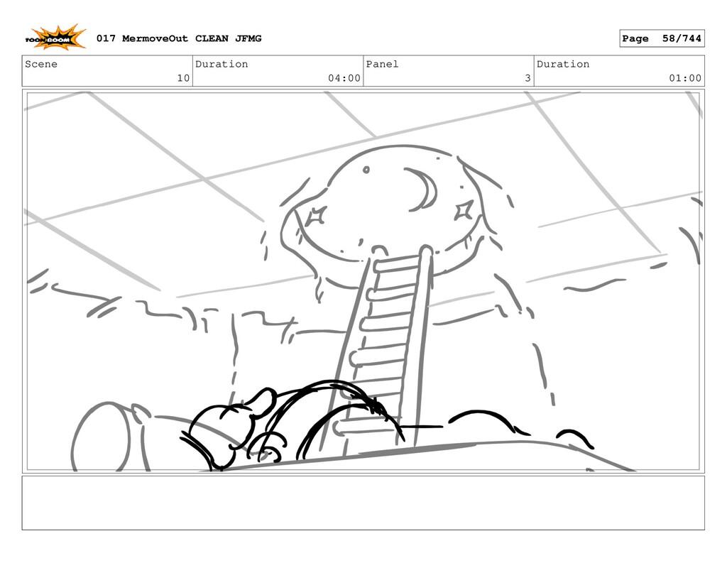 Scene 10 Duration 04:00 Panel 3 Duration 01:00 ...