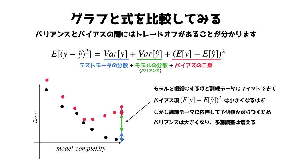 グラフと式を比較してみる バリアンスとバイアスの間にはトレードオフがあることが分かります E[...