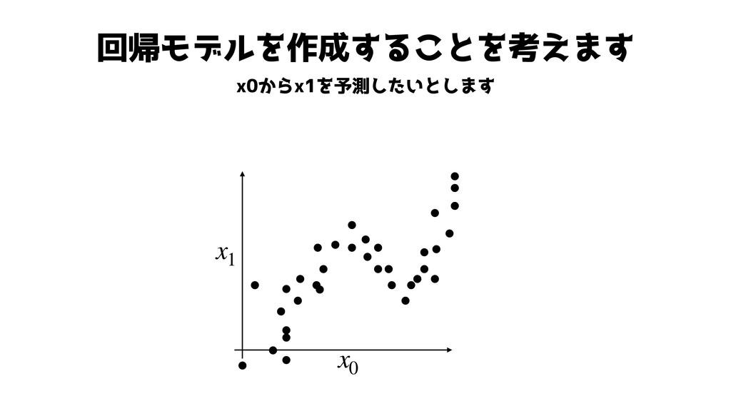 回帰モデルを作成することを考えます x0からx1を予測したいとします x1 x0 ● ● ● ...