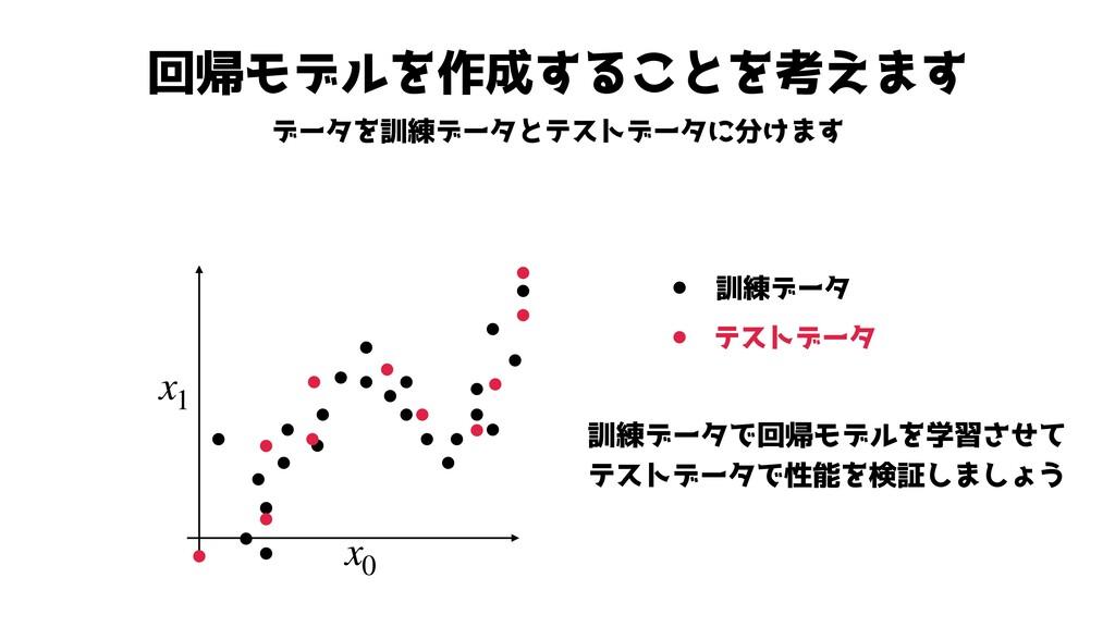 回帰モデルを作成することを考えます データを訓練データとテストデータに分けます x1 x0 ●...