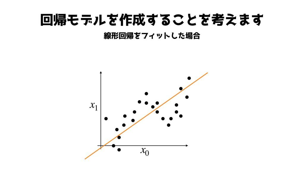 回帰モデルを作成することを考えます 線形回帰をフィットした場合 x1 x0 ● ● ● ● ●...