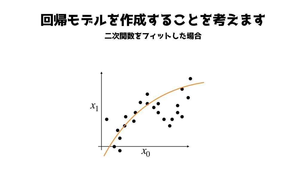 回帰モデルを作成することを考えます 二次関数をフィットした場合 x1 x0 ● ● ● ● ●...