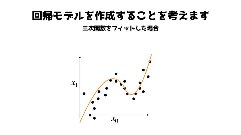 回帰モデルを作成することを考えます 三次関数をフィットした場合 x1 x0 ● ● ● ● ●...