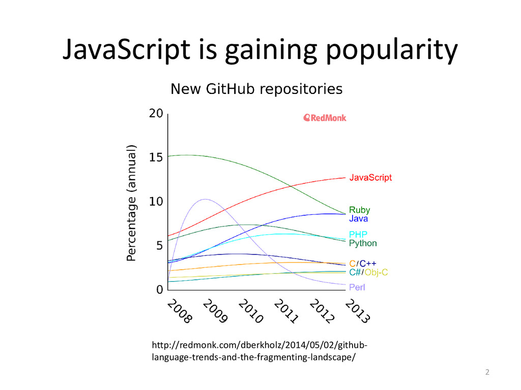 JavaScript is gaining popularity http://redmonk...