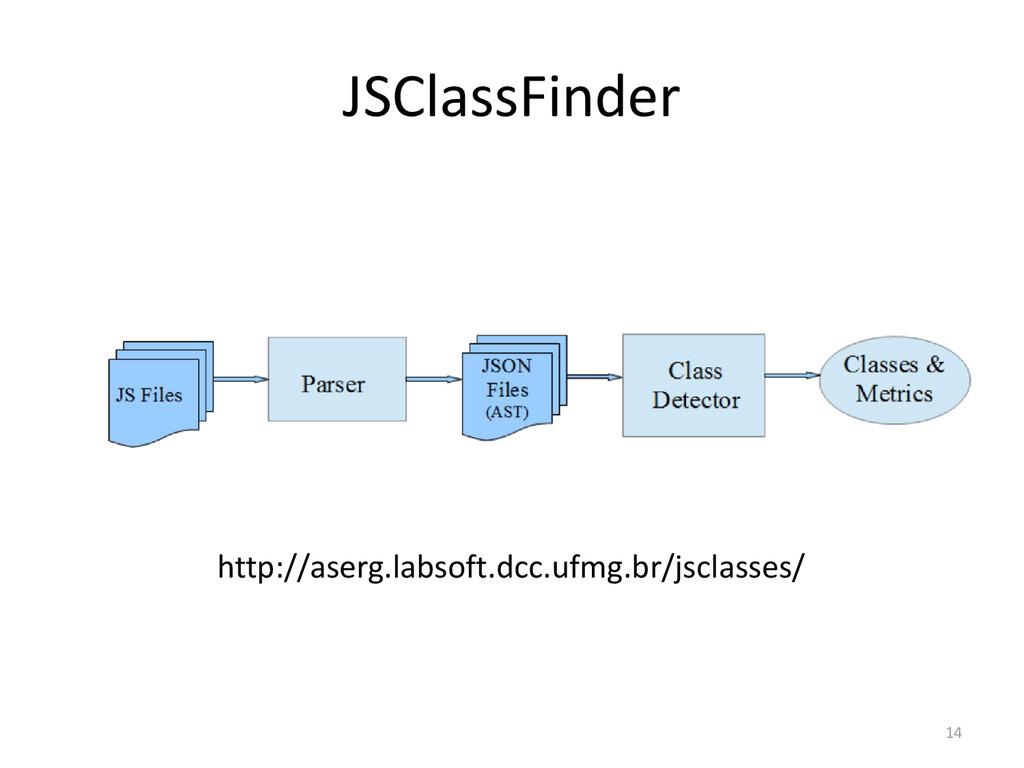 JSClassFinder http://aserg.labsoft.dcc.ufmg.br/...